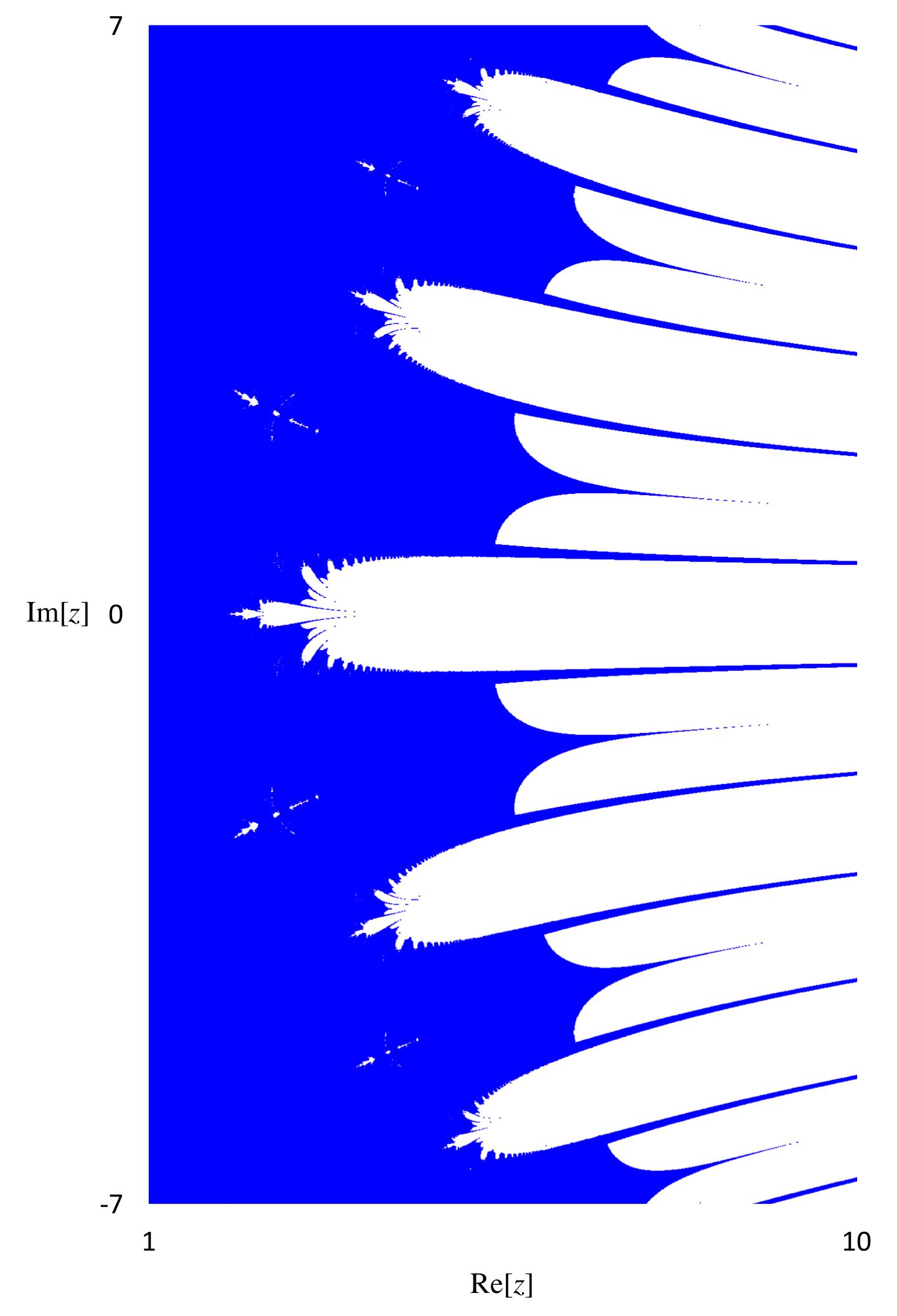 Repeated Factorial Plot 2